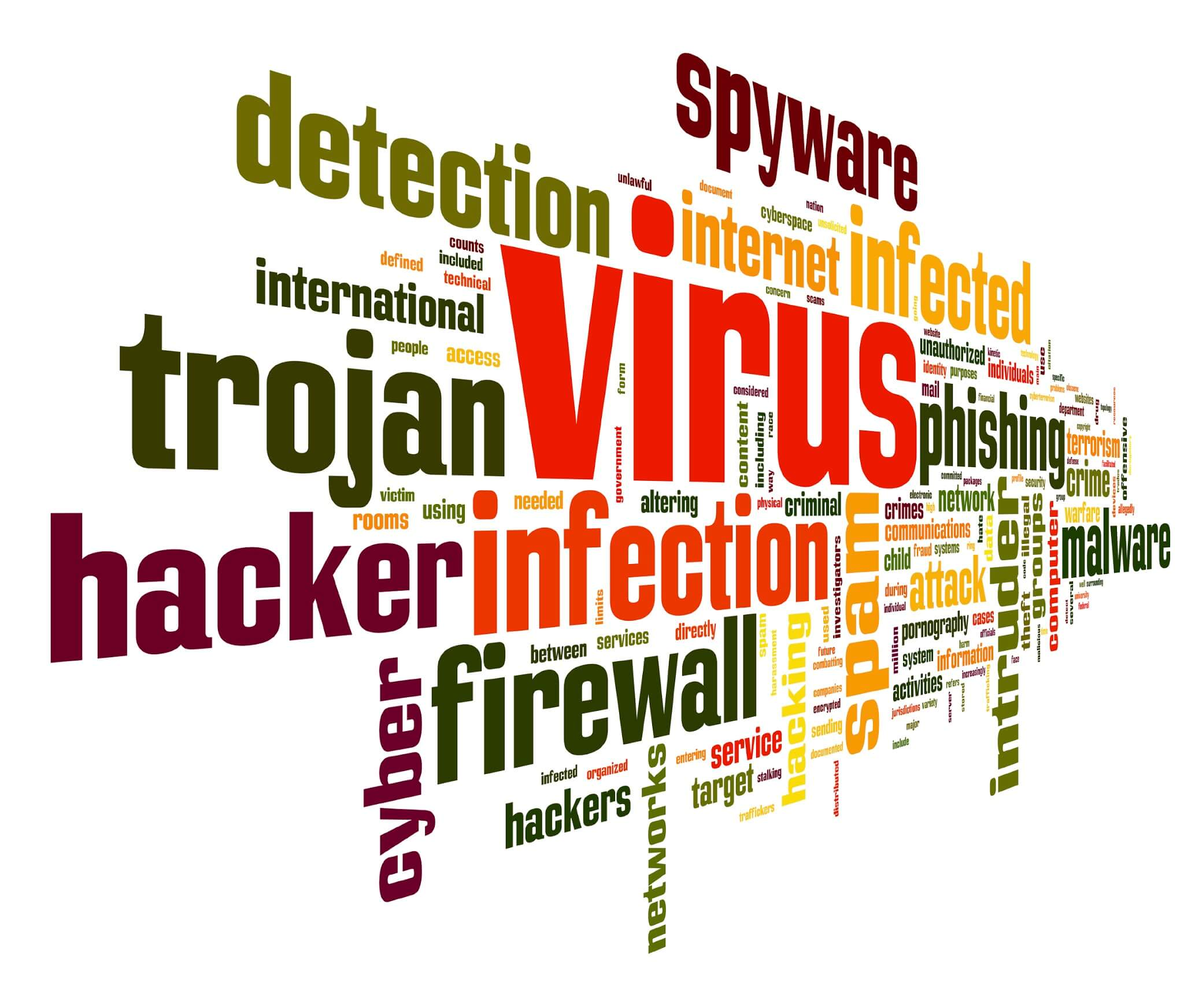 Tips to scan and clean viruses